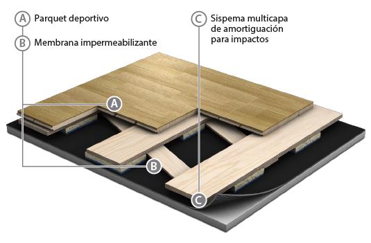 JumpAir Basic